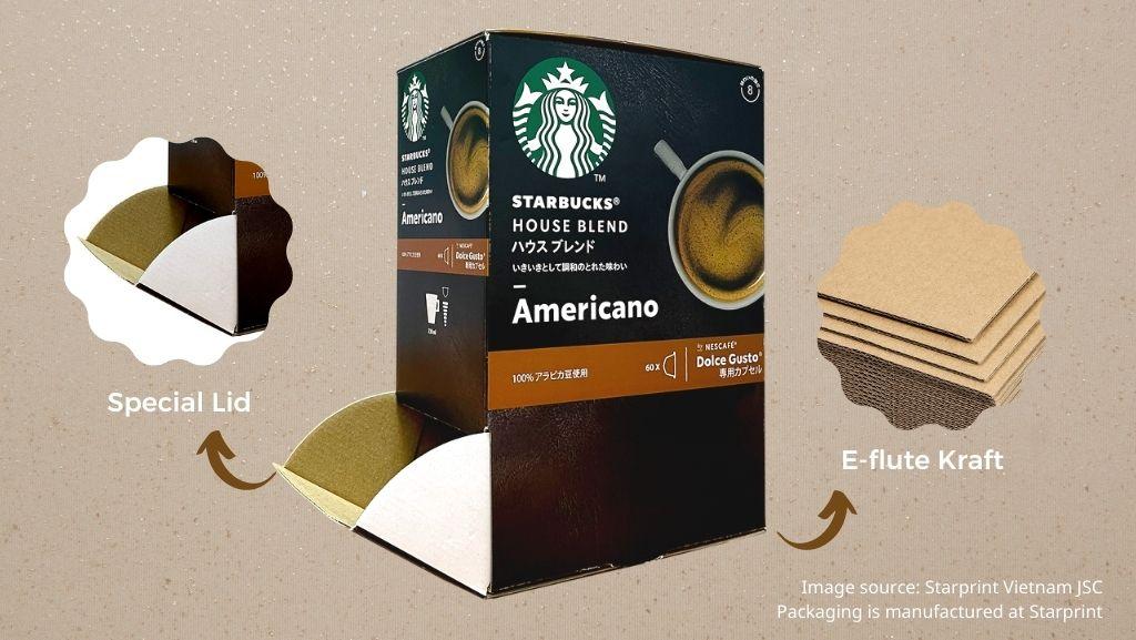 E-flute paper for the Starbucks package